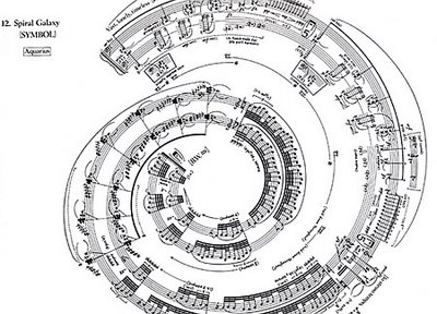 BibliOdyssey: The Visual Context of Music